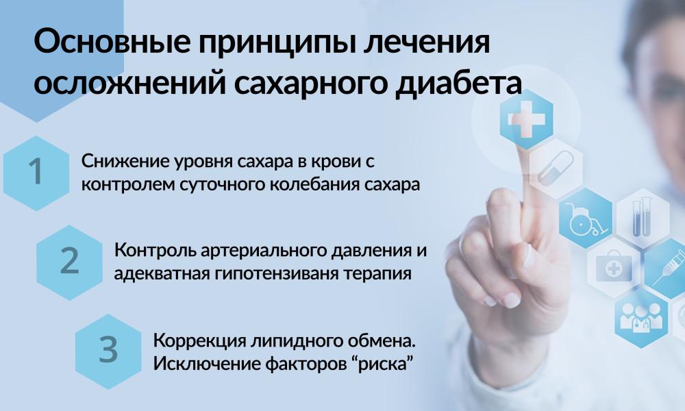 Комплексное лечение заболеваний, вызванных сахарным диабетом  и патологией щитовидной железы